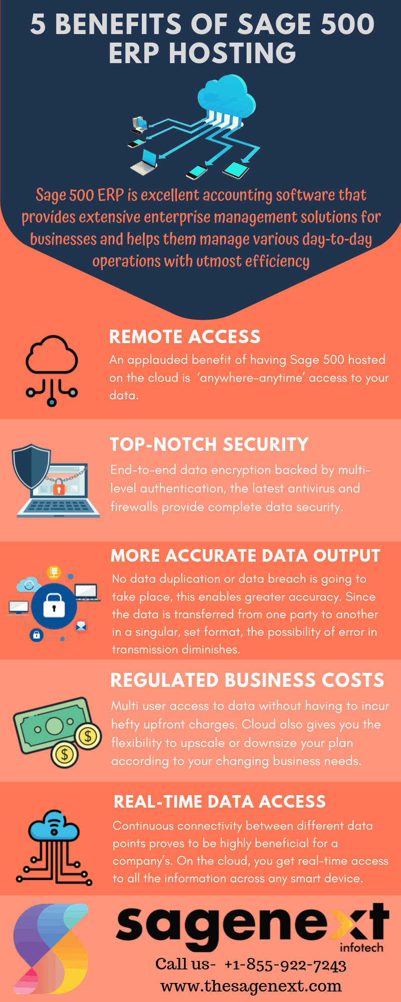 Benefits of Sage 500 ERP hosting