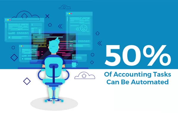 Automation in the accounting processes