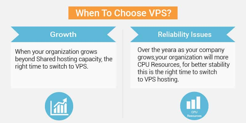 when to choose vps
