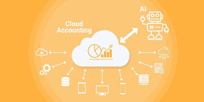 AI and Cloud Accounting A Highly Effective Union a