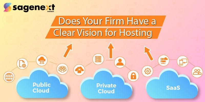 Does Your Firm Have a Clear Vision for Hosting Public Cloud, Private Cloud, SaaS